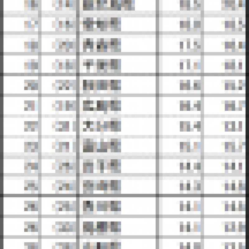 地域ブランド調査2014 都道府県ランキング