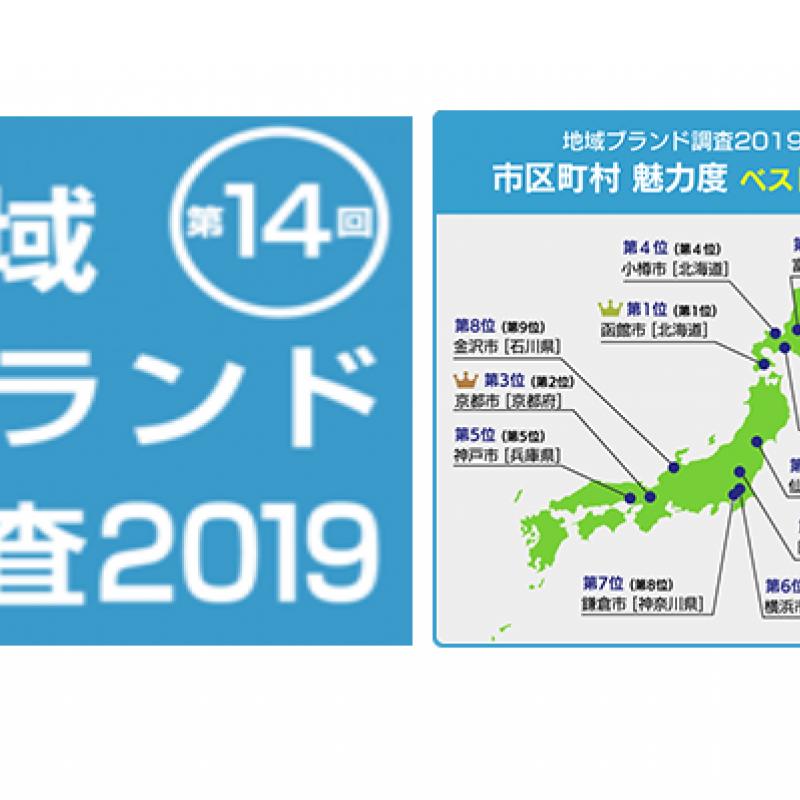 地域ブランド調査2019~地方創生から5年、市区町村の魅力度が36%上昇~