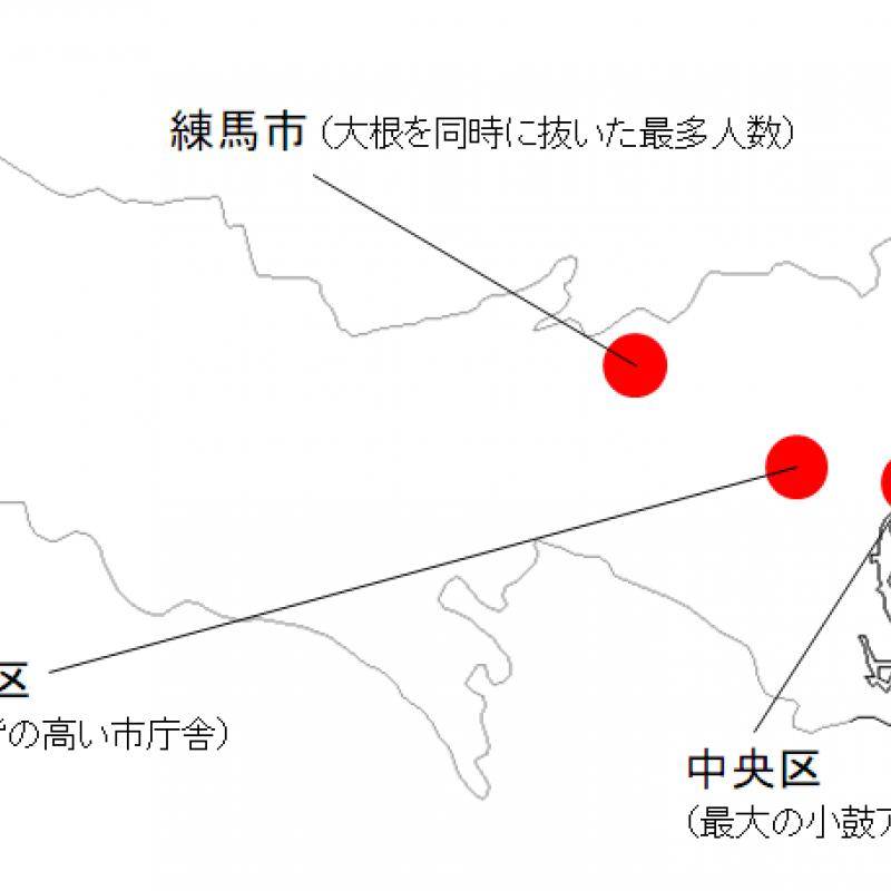 連載・ご当地世界一 ~第13回・東京都~